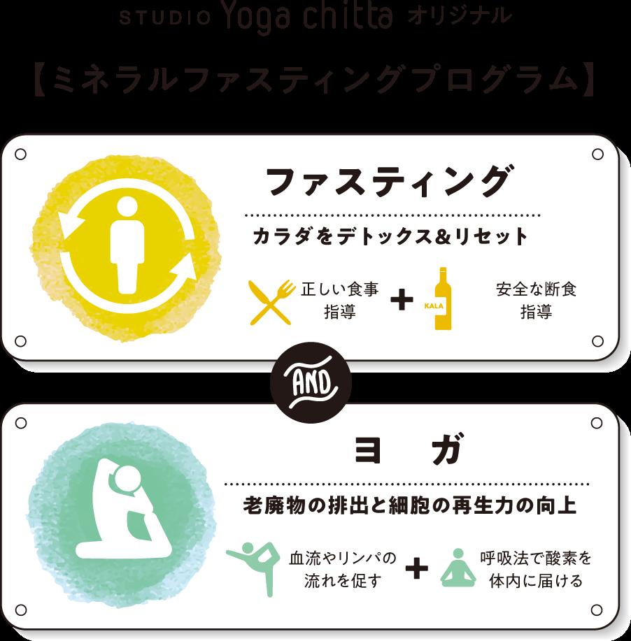ファスティングイメージ(携帯)
